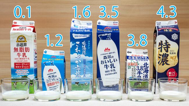 6種類の牛乳をコップに入れた