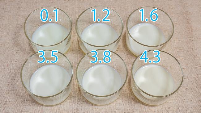 コップに入った6種類の牛乳