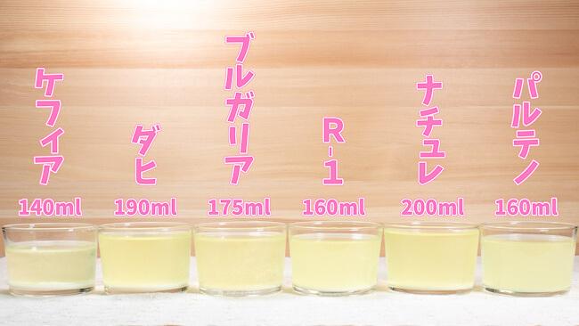6種類のホエイ